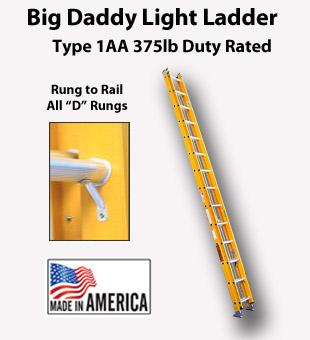Type 1AA 375 lbs Duty Rated